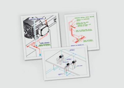 Aterramento dos Motores Elétricos International Paper – Mogi Guaçu