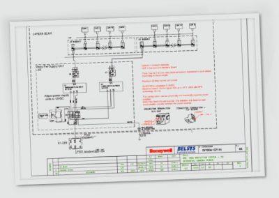 Substituição do Sistema de Inspeção Wis na MP #2 Honeywell Brasil – Oji Papeis Especiais