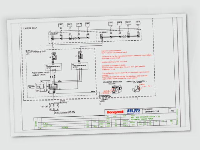 Substituição do Sistema de Inspeção Wis na MP #2 Honeywell Brasil - Oji Papeis Especiais