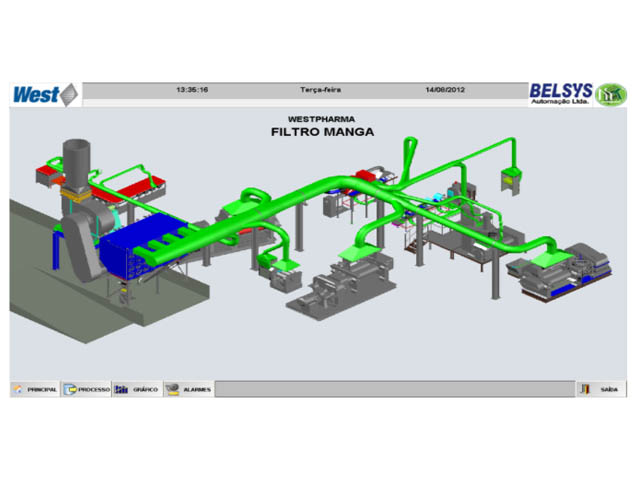Sistema de Ventilação, Exaustão Minas Filter – Westpharma